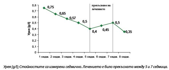 CRF effect diagram